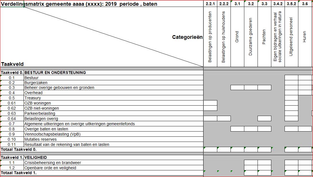 Unit4 Financials - periodiek aanleveren IV3 standen